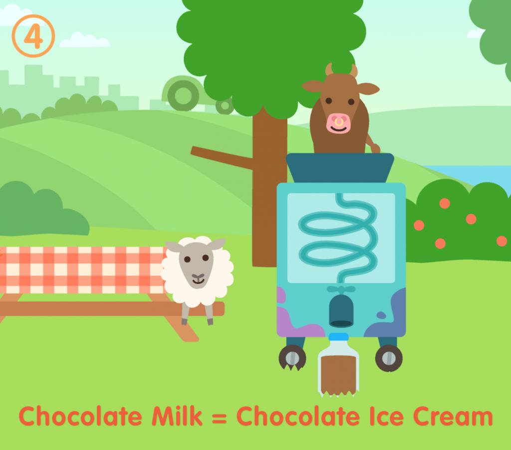 Sago Mini Farm Chocolat