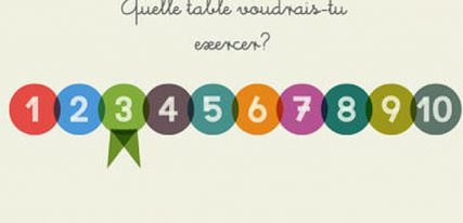Multiplication page 2 sur 2 app enfant - Reviser ses tables de multiplications ...