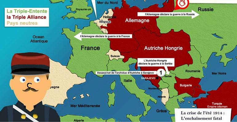 Première guerre mondiale carte