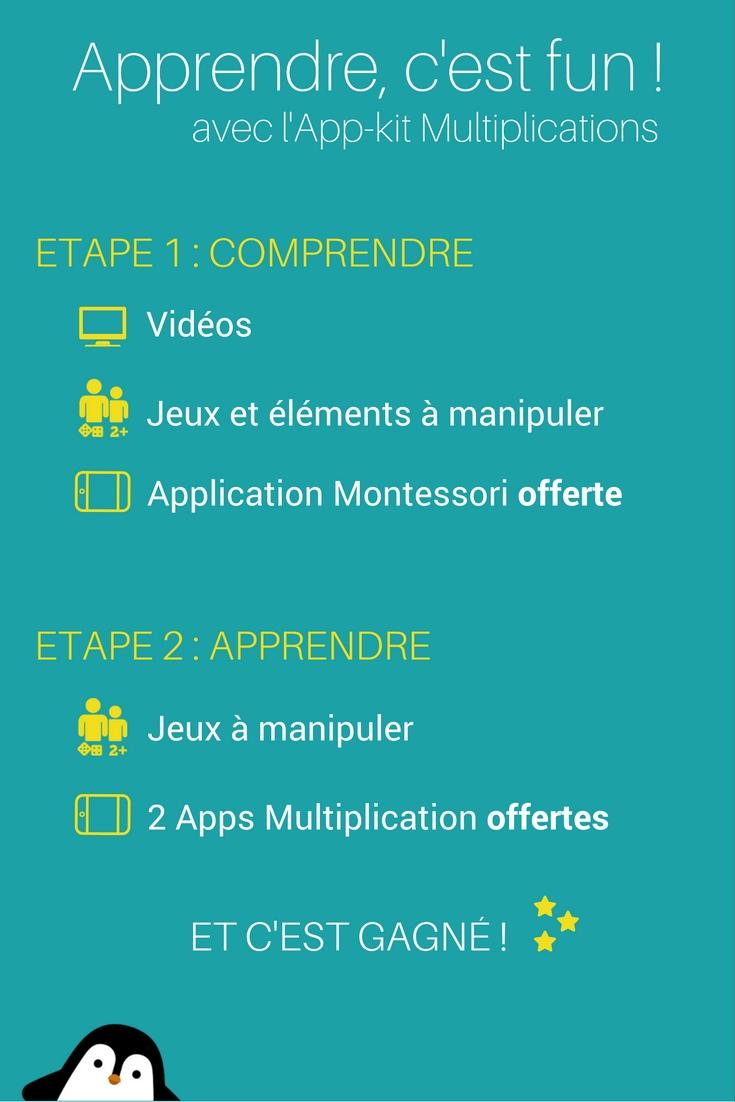 app-kit Multiplications