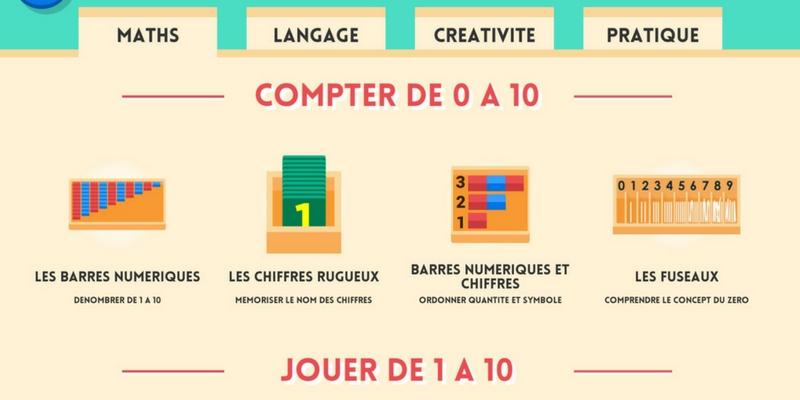 Maternelle Montessori maths