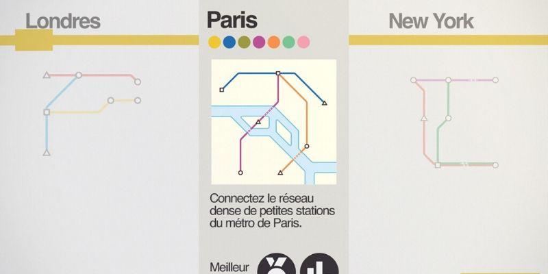 Mini métro plans