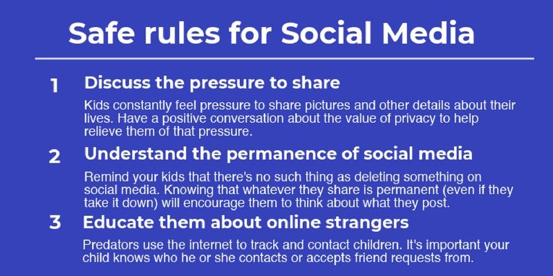 vpn protéger son enfant sur internet reseaux sociaux